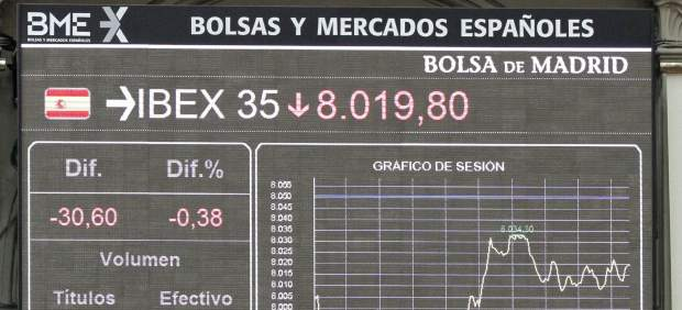 Imagen de la Bolsa