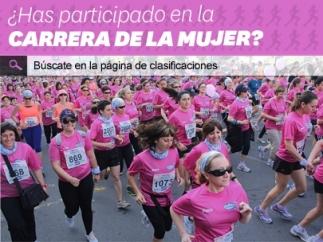 Clasificaciones Carrera de la Mujer de Madrid