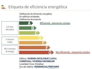 Etiqueta energética para viviendas