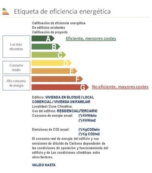 La mayor a de pisos suspenden en eficiencia energ tica la calificaci n media es la e - Ejemplo certificado energetico piso ...
