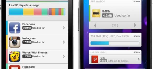 Aplicaciones que ayudan a controlar y no pasarse con el consumo de datos del móvil