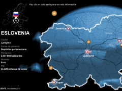 Sedes del Eurobasket 2013