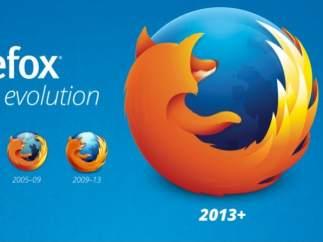 El nuevo logo de Mozilla Firefox, en su versión 23ª.