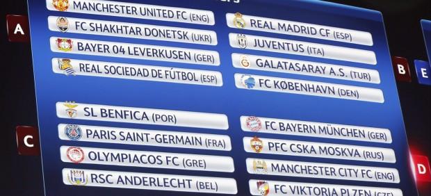 Sorteo Liga de Campeones 2013/2014