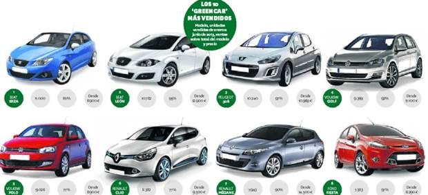 Los coches ecológicos más vendidos