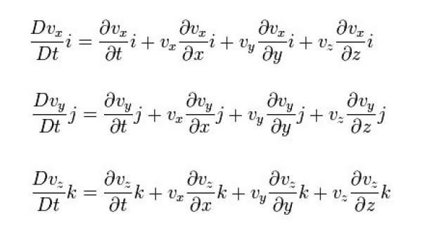 Un matemático kazajo dice haber resuelto la ecuación Navier-Stokes, un 'problema del milenio'