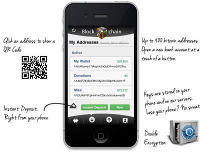Diagrama de la recepción de Bitcoins