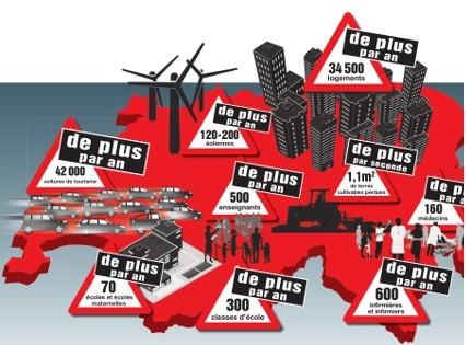 Suiza volver a limitar la entrada de los trabajadores - Porros de hortensias ...