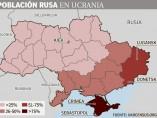 Gr�fico de Crimea