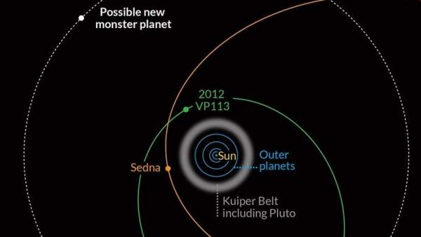 Un nuevo planeta enano cambia el mapa del Sistema Solar