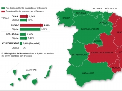 Déficit público de España en 2013
