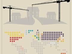 La promoción inmobiliariacrecerá en Europa en 2016