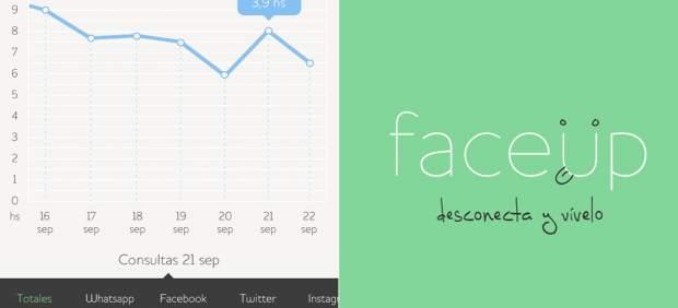 FaceUp: una aplicación que calcula el grado de adicción al móvil
