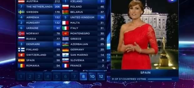 Carolina Casado, en su intervención en Eurovisión