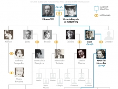 Las raíces del rey Juan Carlos