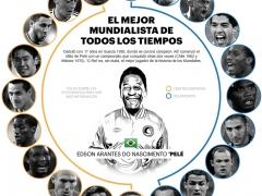 Mundial Brasil 2014: las 20 estrellas