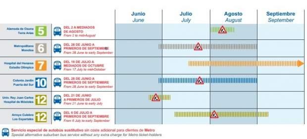 http://www.metromadrid.es/export/sites/metro/comun/banner_promocional/imagenes/CartelCortesVerano2014.pdf