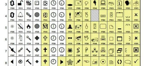 A la espera de 250 nuevos emoticonos: ¿quién los elige y cuándo estarán disponibles?