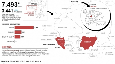 Brotes de �bola en �frica Occidental