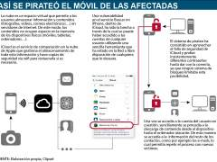 As� se pirate� el m�vil de las famosas