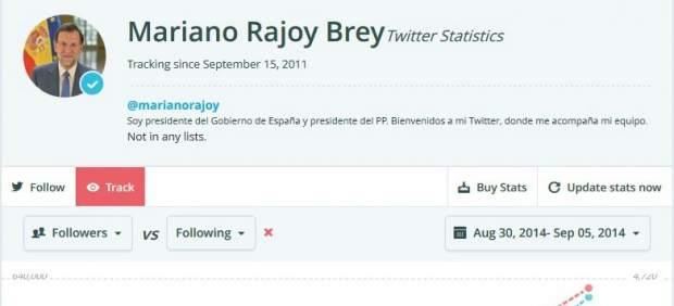 ¿Quién está detrás de los nuevos 60.000 seguidores falsos de Mariano Rajoy en Twitter?