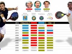 �El Grand Slam se aleja de los tres magn�ficos?