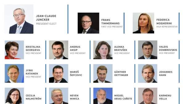 La Comisión Europea de Juncker: 14 conservadores, ocho socialistas y cinco liberales