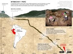 Rescate al límite en Perú
