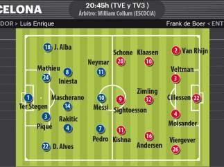 Alineaciones del Barcelona-Ajax