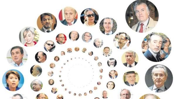 Espiral de corrupción