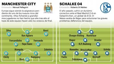 As� son Manchester City, Schalke y Bayer Leverkusen, los rivales de los espa�oles en Champions