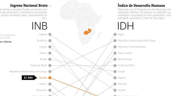 África, el expolio  de un continente