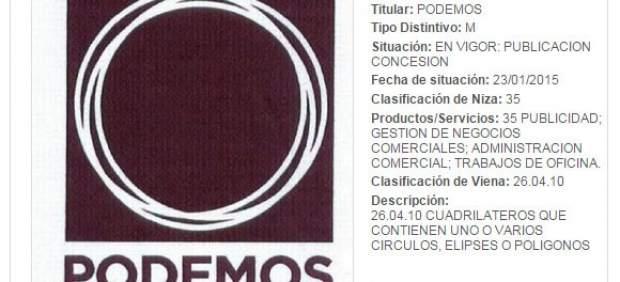 Registro de la marca Podemos