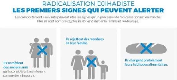 Poster contra el yihadismo