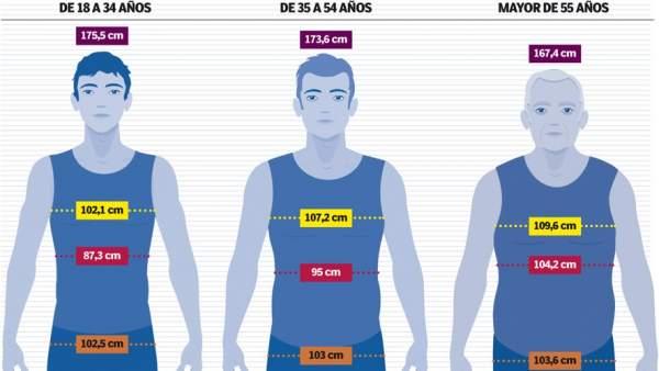 ¿Cuánto mide Joaquín Sabina? - Altura 214946-600-338