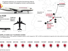 Accidente aéreo en Francia