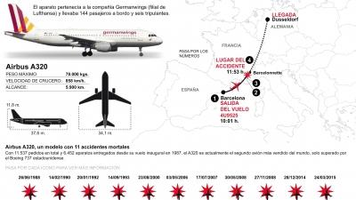 Accidente de un avi�n Airbus A320 en Francia
