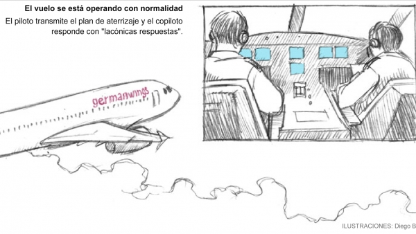 Así fue la tragedia del Airbus A320 de Germanwings
