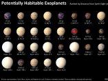 29 exoplanetas potencialmente habitables y similares a la Tierra