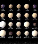 Cat�logo de exoplanetas potencialmente habitables