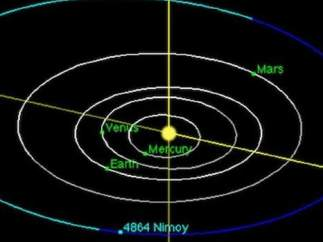 Asteroide 4864 Nimoy
