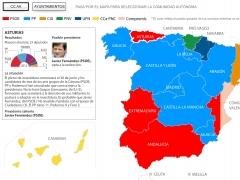 Mapa político tras el 24-M