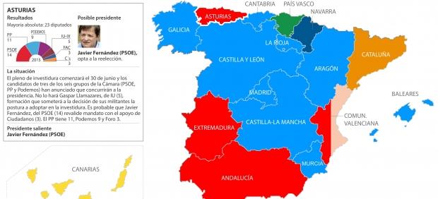 Cambios en el mapa político municipal y  autonómico