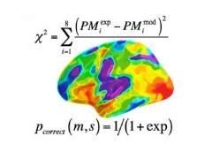 Un modelo matem�tico para comprender nuestra memoria