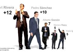 Los líderes nacionales, en campaña