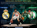Madrid-Celtics