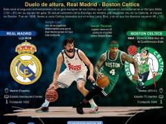 Madrid-Celtics