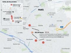 Matanza terrorista en París