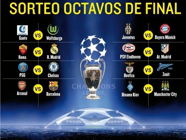Llaves De Champions 2019 Photo: Suerte Dispar Para Barça, Real Madrid Y Atlético En El