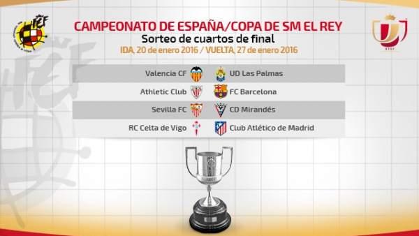 Copa del Rey: Athletic - Barça, una final que se jugará en cuartos